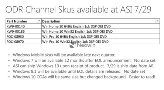 Windows 10 mobile data