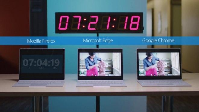 Microsoft Edge test