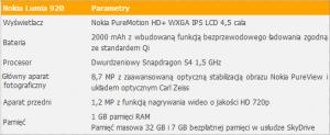 nokia lumia 920 parametry