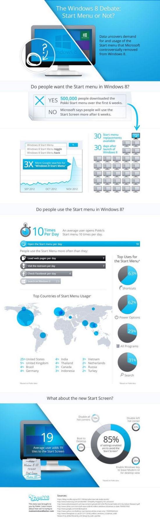 pokki-infographic