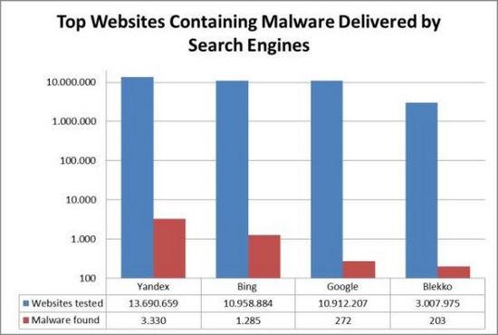 bing_malware