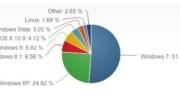 Ranking OS 08.2014 thumb