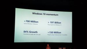 Windows 10 w liczbach
