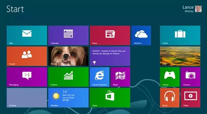 Menu Start - Windows 8