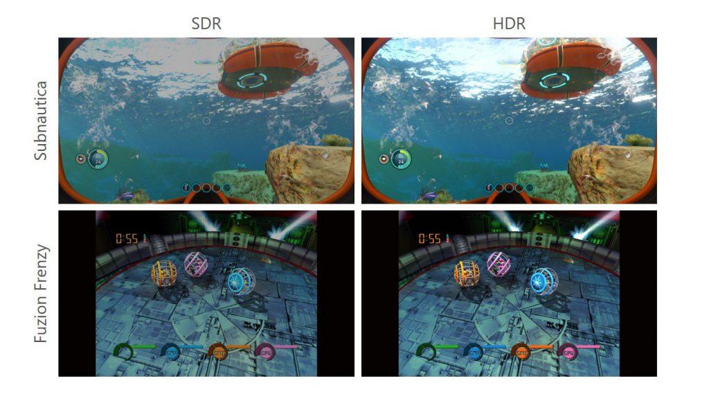 Xbox Series X -SDR, HDR